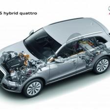Υβριδικές Τεχνολογίες Audi