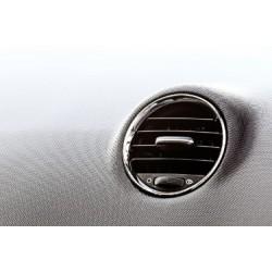 Αεραγωγοί Κλιματισμού Αυτοκινήτου